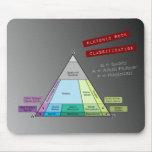 Plutonic Rock QAP Diagram Mouse Pad