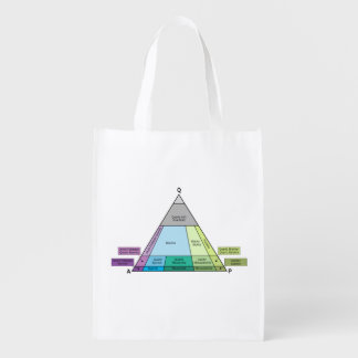 Plutonic Rock QAP Diagram (One-Sided) Reusable Grocery Bag