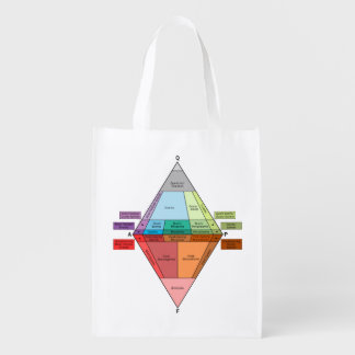 Plutonic Rock QAPF Diagram (Two-Sided) Grocery Bag