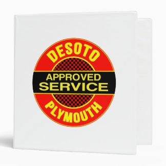 Plymouth DeSoto Service sign binder