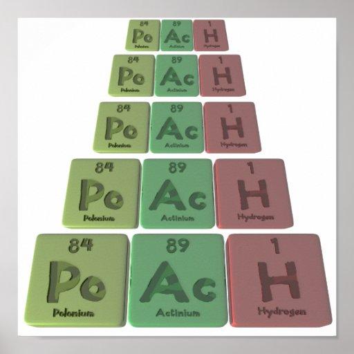 Poach-Po-Ac-H-Polonium-Actinium-Hydrogen.png Impresiones
