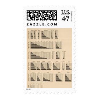 Población 18 cada estado timbres postales