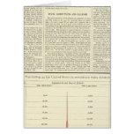 Población de los E.E.U.U. por la altitud, 1880-189 Tarjeta De Felicitación