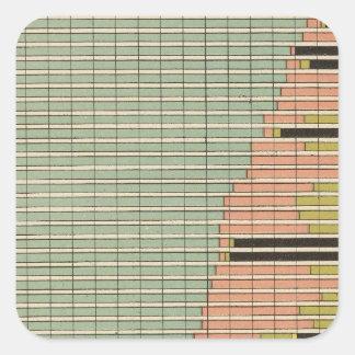 Población masculina 1900 de 45 componentes pegatina cuadrada