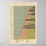 Población masculina 1900 de 45 componentes posters