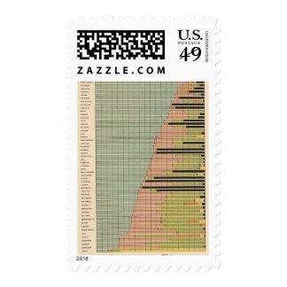 Población masculina 1900 de 45 componentes sello