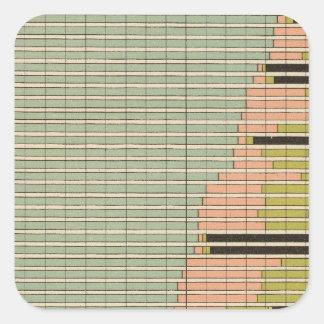 Población masculina 1900 de 46 componentes pegatina cuadrada