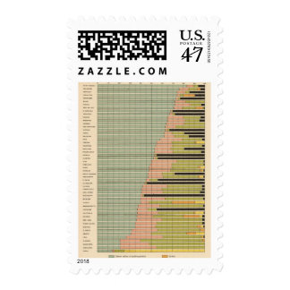 Población masculina 1900 de 46 componentes sellos postales