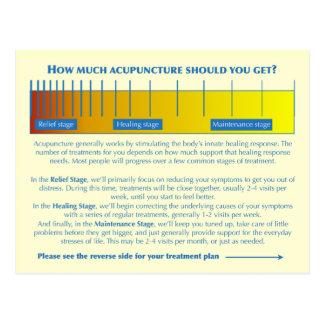 POCA treatment plan postcard