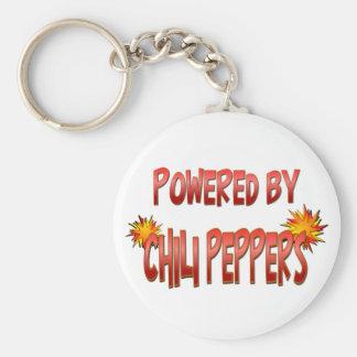 Poder de la pimienta de chile llavero personalizado