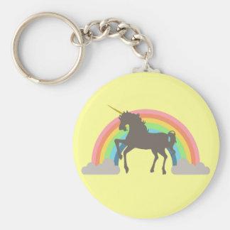 Poder del unicornio llavero redondo tipo pin