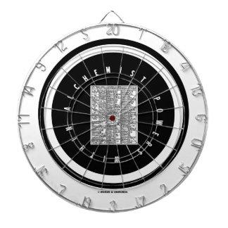 Poderes del alquimista dentro (logotipo de la