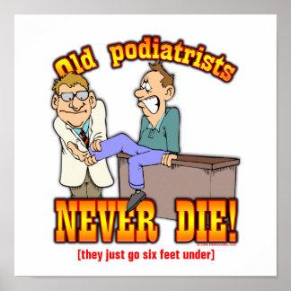 Podiatrists Posters