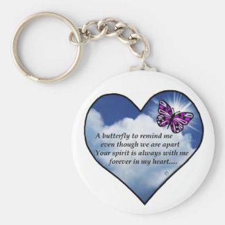 Poema del corazón de la mariposa llavero redondo tipo pin