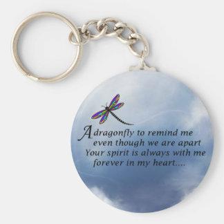 Poema del monumento de la libélula llavero redondo tipo pin