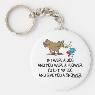 Poema divertido del perro llavero redondo tipo pin