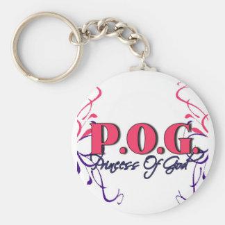 POG-Princesa de dios Llaveros