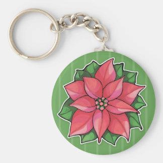 Poinsettia Joy green Keychain