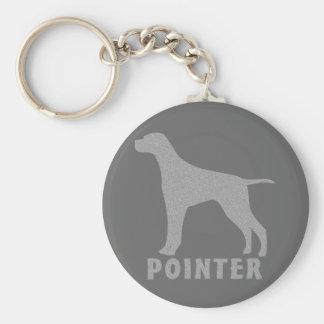 Pointer Basic Round Button Keychain