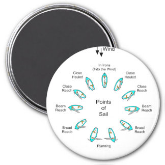 Points of Sail Refrigerator Magnet