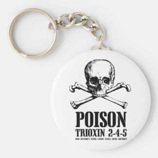 Poison Zombie Trioxin 3-4-5 Dawn of the Dead Keychain