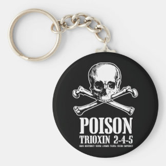 Poison Zombie Trioxin 3-4-5 Dawn of the Dead Key Chains