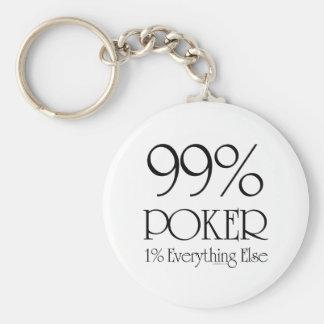 Póker del 99% llavero redondo tipo pin
