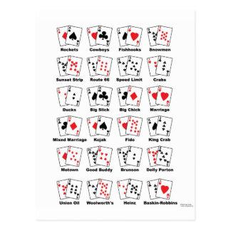 Poker Hand Nicknames Postcard