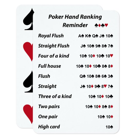 Poker hand ranking reminder invitation zazzle poker hand ranking reminder invitation stopboris Image collections