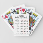 Poker Hands - Playing Cards
