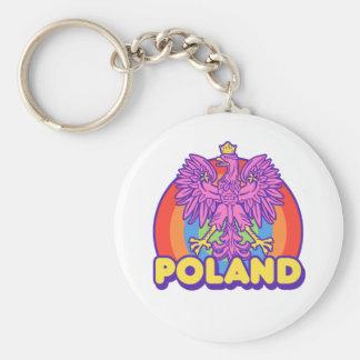 Poland Basic Round Button Keychain