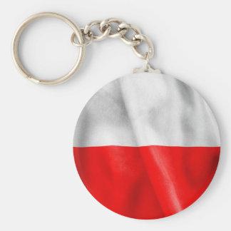 Poland Flag Keychains