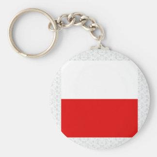 Poland High quality Flag Keychains