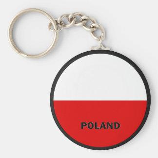 Poland Roundel quality Flag Keychains