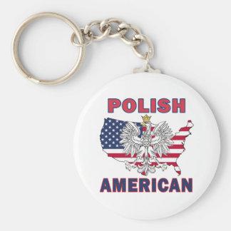 Polish American Map Keychain