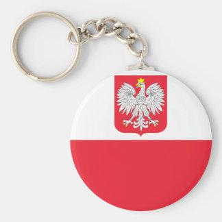Polish Flag Key Chains