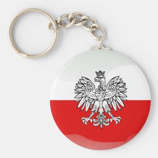 Polish glossy flag keychain