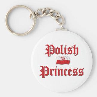 Polish Princess Keychain