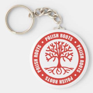 Polish Roots Keychain