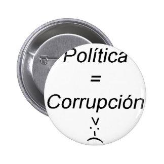 Politica Corrupcion Pin
