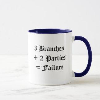 Political Failure Mug
