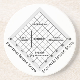 Political Ideology Nolan Chart Drink Coaster