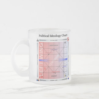 Political Nolan Chart with Additional Information Frosted Glass Coffee Mug