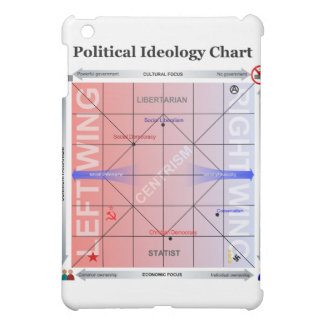 Political Nolan Chart with Additional Information iPad Mini Covers
