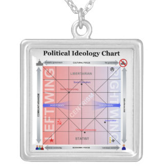 Political Nolan Chart with Additional Information Silver Plated Necklace