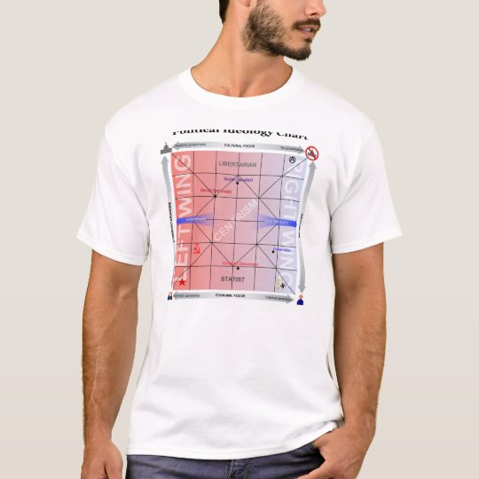 Political Nolan Chart with Additional Information T-Shirt