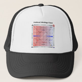 Political Nolan Chart with Additional Information Trucker Hat