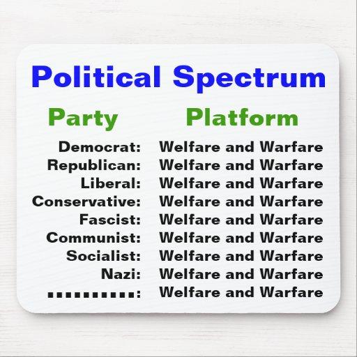 Political Spectrum Mouse Pads
