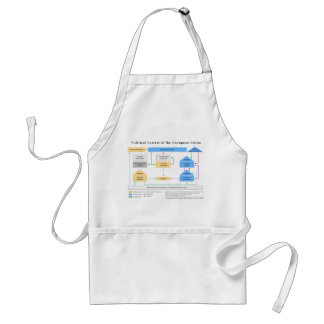 Political System of the European Union Diagram Adult Apron