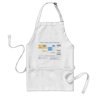 Political System of the United States Diagram Adult Apron